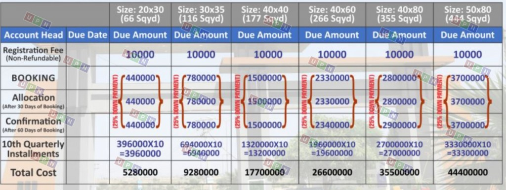 University Town Islamabad Payment Plan