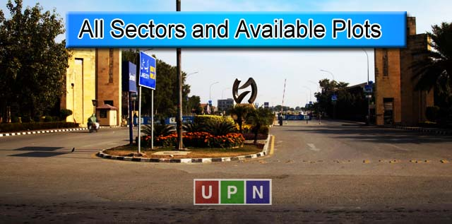Lake City Lahore – All Sectors and Available Plots