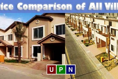 Price Comparison of 200 Sq. Yards Villas in Bahria Town Karachi