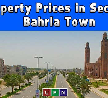 Latest Property Prices in Sector F Bahria Town Lahore