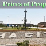Latest Prices of Property in DHA City Karachi