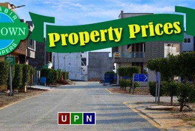 Property Prices in Al-Kabir Town Lahore