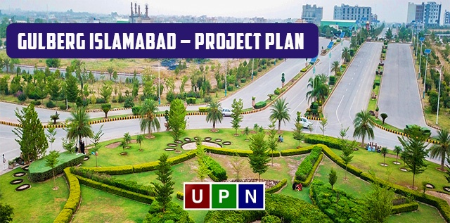 Residential Projects in Gulberg Islamabad – Details and Prices