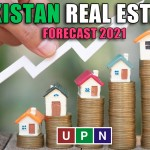 Pakistan Real Estate Forecast 2021 - All You Need to Know